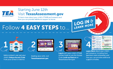 learn more about your child's STAAR performance
